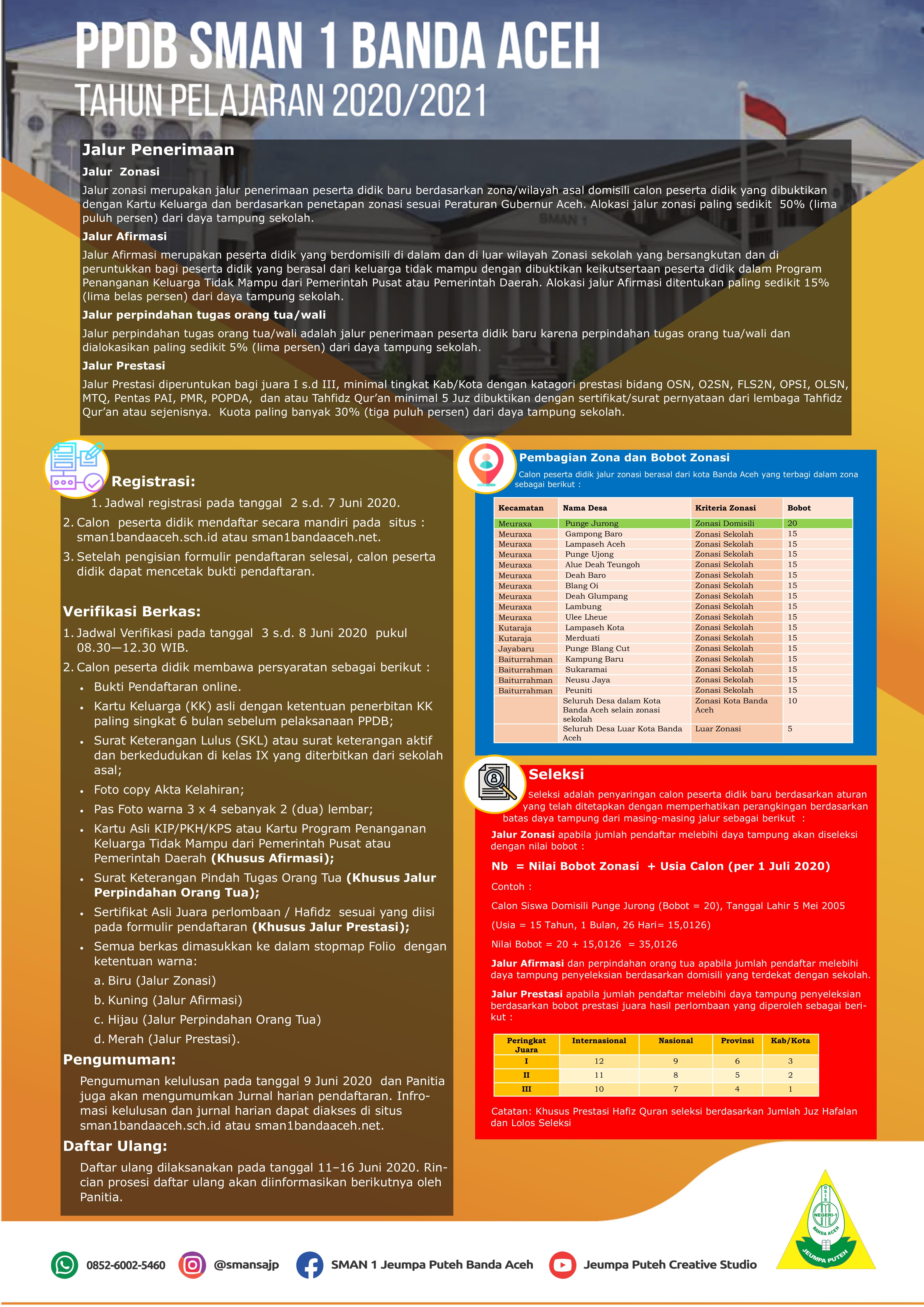 Info Ppdb Tahun Pelajaran 2020 2021 Sma Negeri 1 Banda Aceh